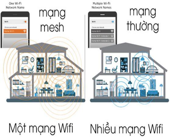 Mesh Wifi Viettel (1)